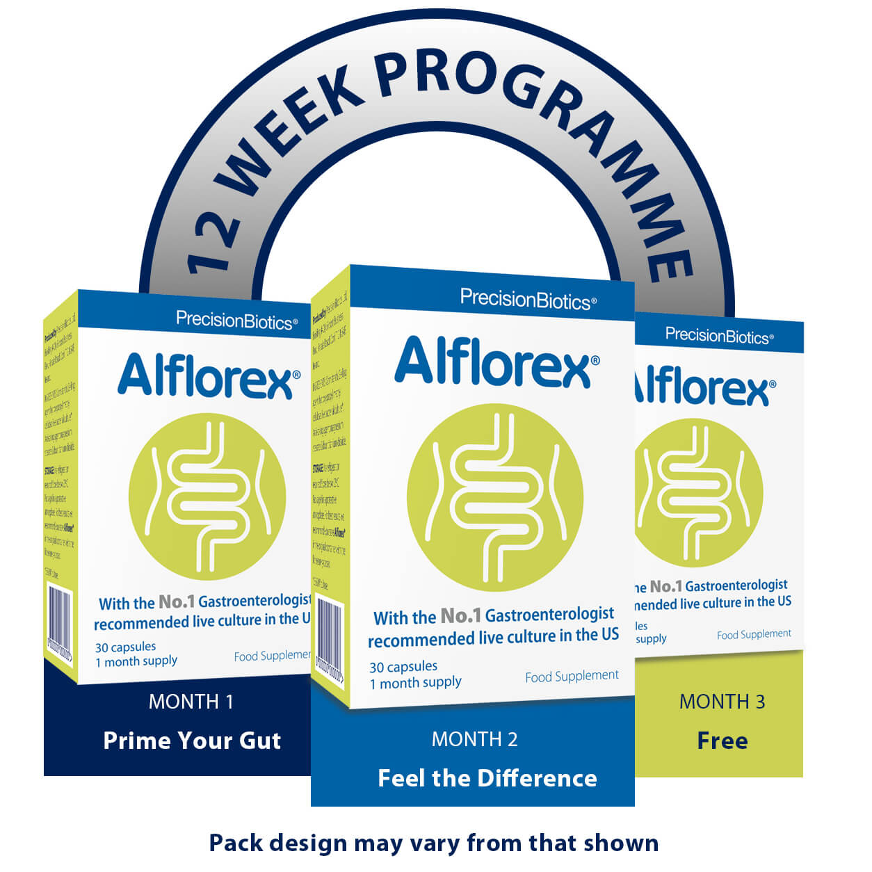 PrecisionBiotics-Alflorex-12-week-programme-for-IBS